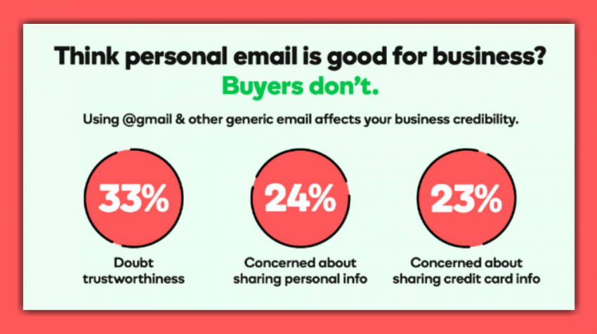 Why Personal eMail is not a good business choice